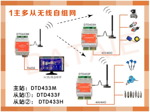 无线传感器 5KM 汇总到组态王示例图4